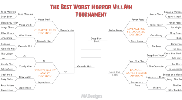 tournament-brackets-badhorror-2
