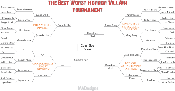 tournament-brackets-badhorror-winner