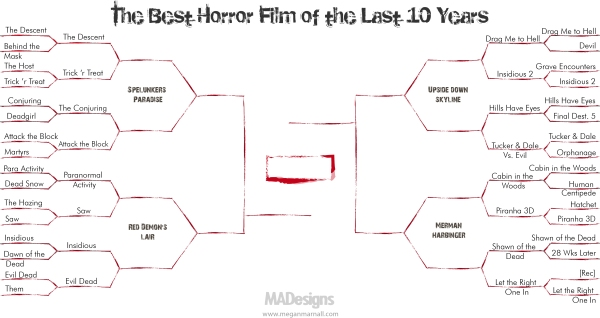 tournament-best horror 10 year- round 2